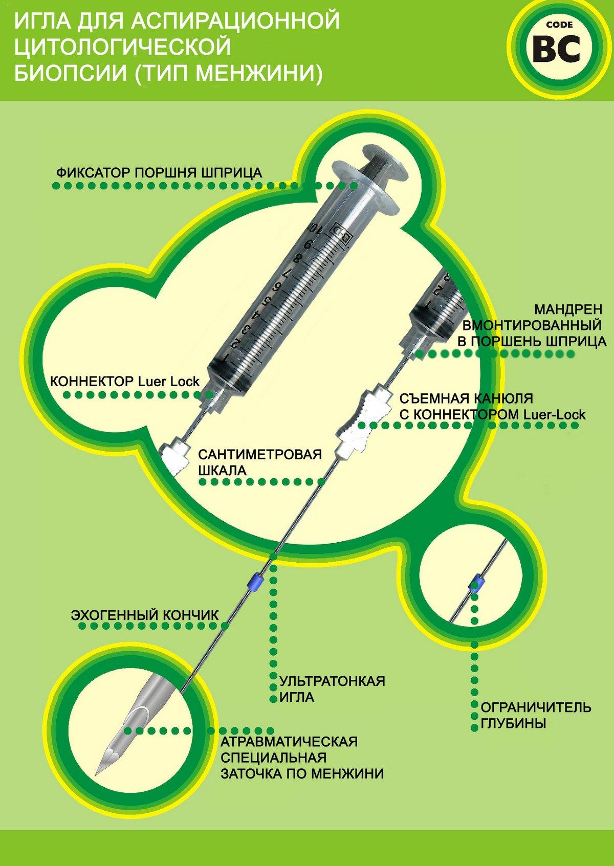 Игла BC для аспирационной гистологической и цитологической биопсии (тип Менжини)