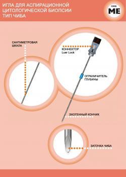 Игла ME для аспирационной цитологической биопсии (тип Чиба).